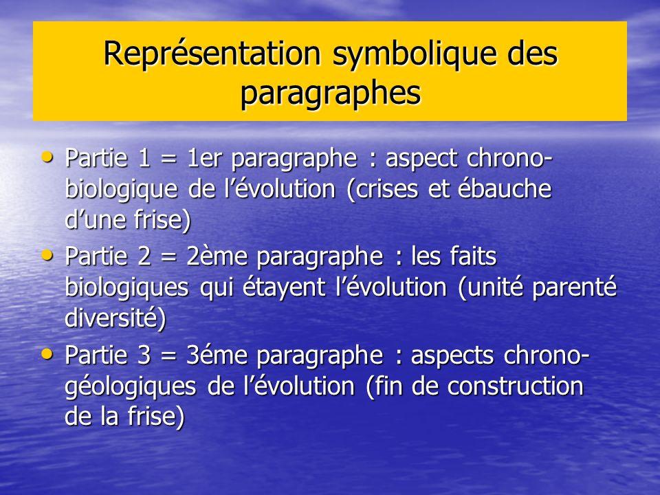 Représentation symbolique des paragraphes Partie 1 = 1er paragraphe : aspect chrono- biologique de lévolution (crises et ébauche dune frise) Partie 1