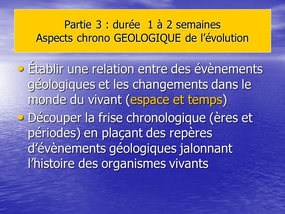 Partie 3 : durée 1 à 2 semaines Aspects chrono GEOLOGIQUE de lévolution Établir une relation entre des évènements géologiques et les changements dans