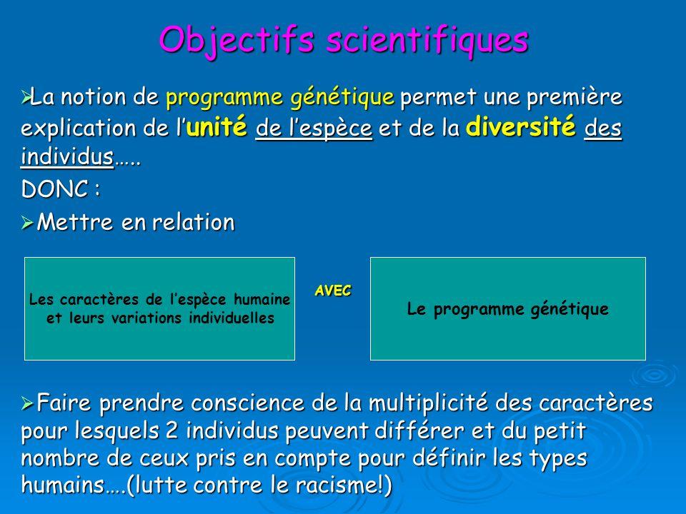 Objectifs scientifiques La notion de programme génétique permet une première explication de l unité de lespèce et de la diversité des individus…..