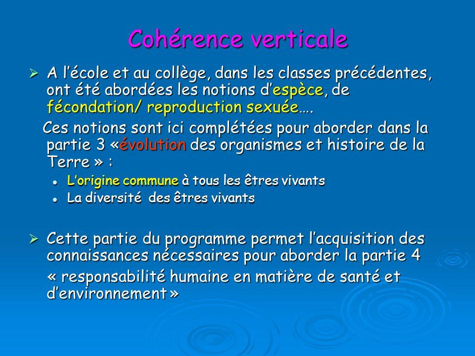 Cohérence verticale A lécole et au collège, dans les classes précédentes, ont été abordées les notions despèce, de fécondation/ reproduction sexuée….