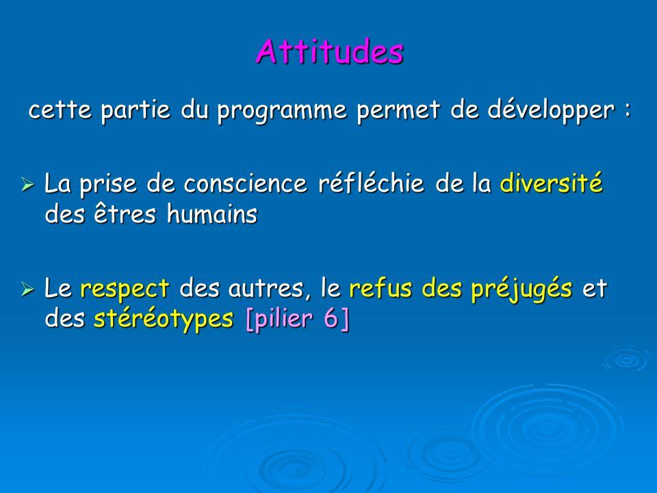Attitudes cette partie du programme permet de développer : cette partie du programme permet de développer : La prise de conscience réfléchie de la diversité des êtres humains La prise de conscience réfléchie de la diversité des êtres humains Le respect des autres, le refus des préjugés et des stéréotypes [pilier 6] Le respect des autres, le refus des préjugés et des stéréotypes [pilier 6]