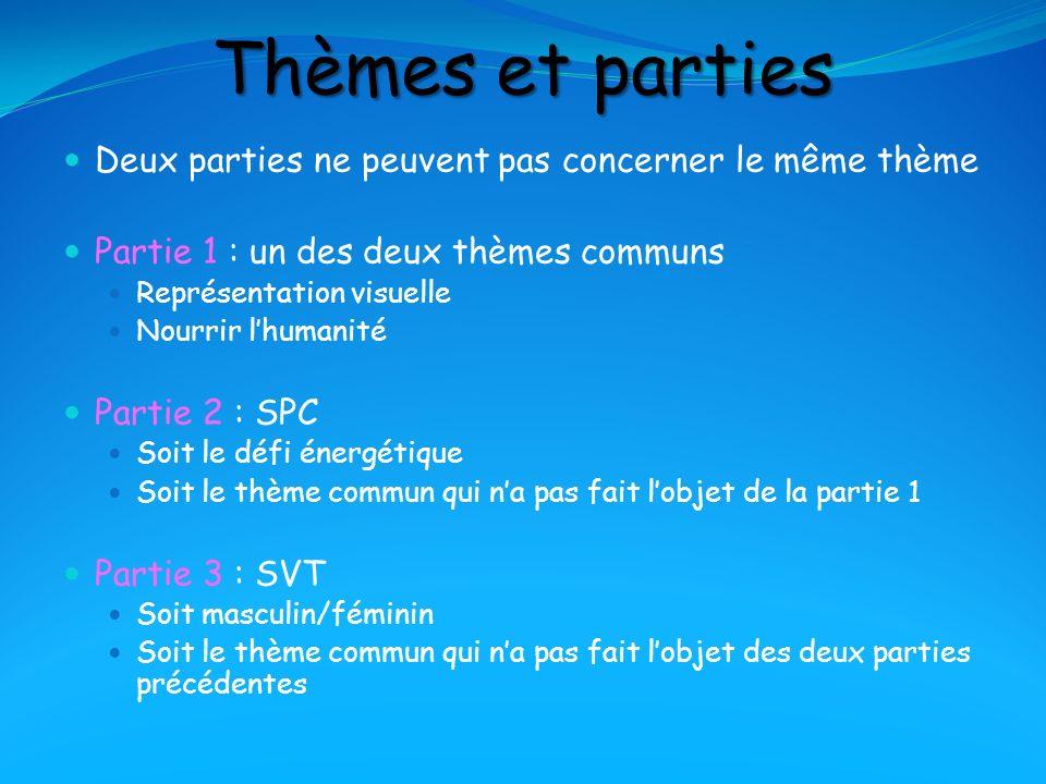 Thèmes et parties Deux parties ne peuvent pas concerner le même thème Partie 1 : un des deux thèmes communs Représentation visuelle Nourrir lhumanité