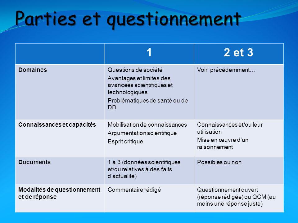 Parties et questionnement 12 et 3 DomainesQuestions de société Avantages et limites des avancées scientifiques et technologiques Problématiques de san