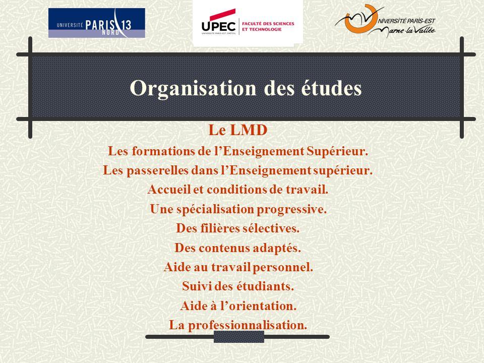 Organisation des études Le LMD Les formations de lEnseignement Supérieur. Les passerelles dans lEnseignement supérieur. Accueil et conditions de trava
