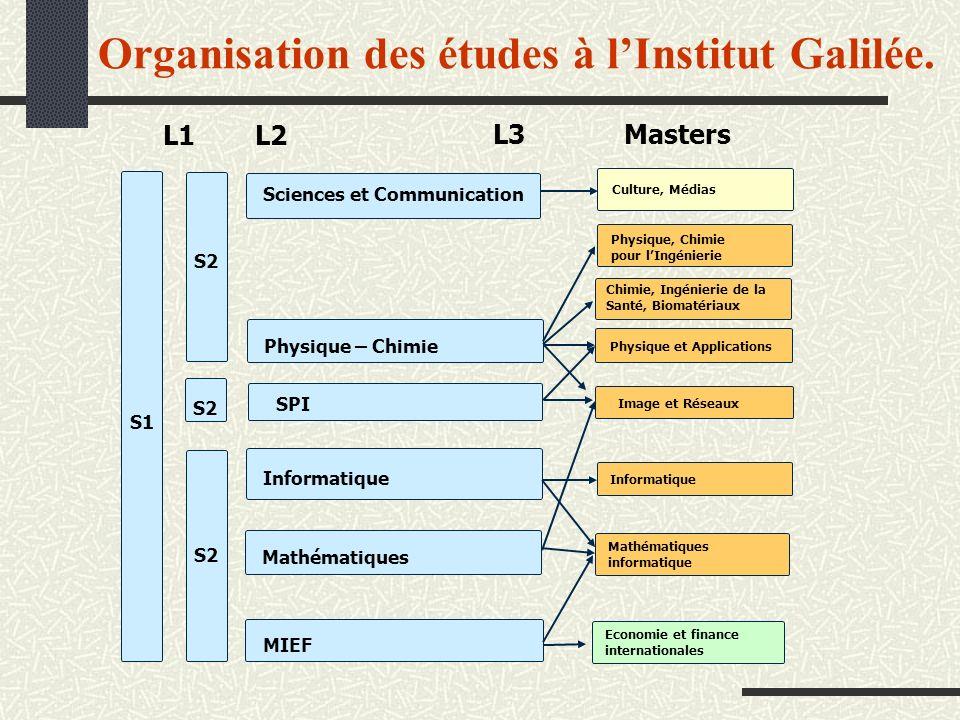 Organisation des études à lInstitut Galilée. L1 L2 L3 Masters Sciences et Communication SPI Informatique Mathématiques MIEF Physique – Chimie S1 S2 Cu