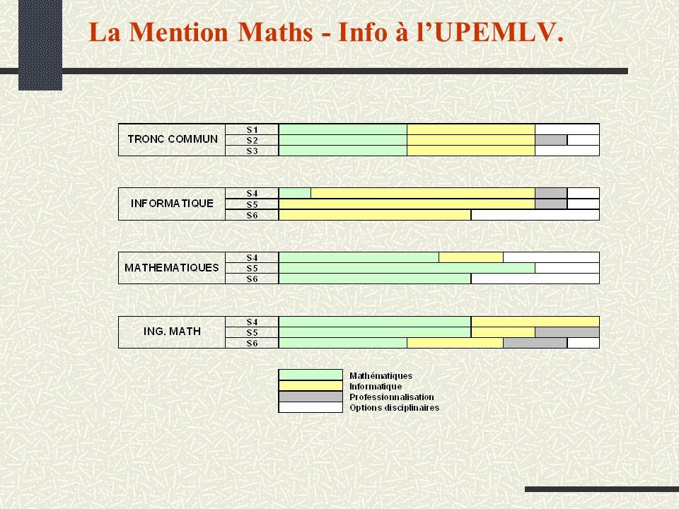 La Mention Maths - Info à lUPEMLV.