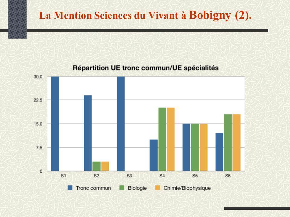 La Mention Sciences du Vivant à Bobigny (2).