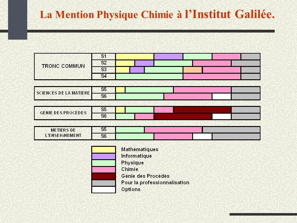 La Mention Physique Chimie à lInstitut Galilée.