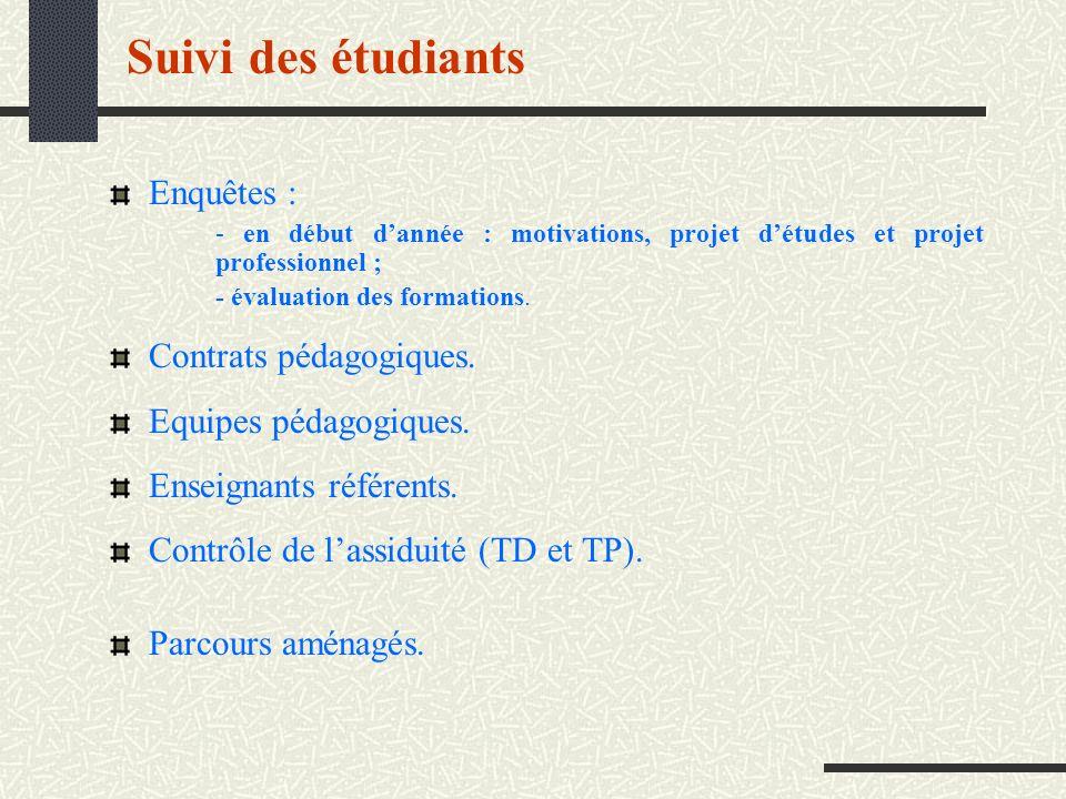 Suivi des étudiants Enquêtes : - en début dannée : motivations, projet détudes et projet professionnel ; - évaluation des formations. Contrats pédagog