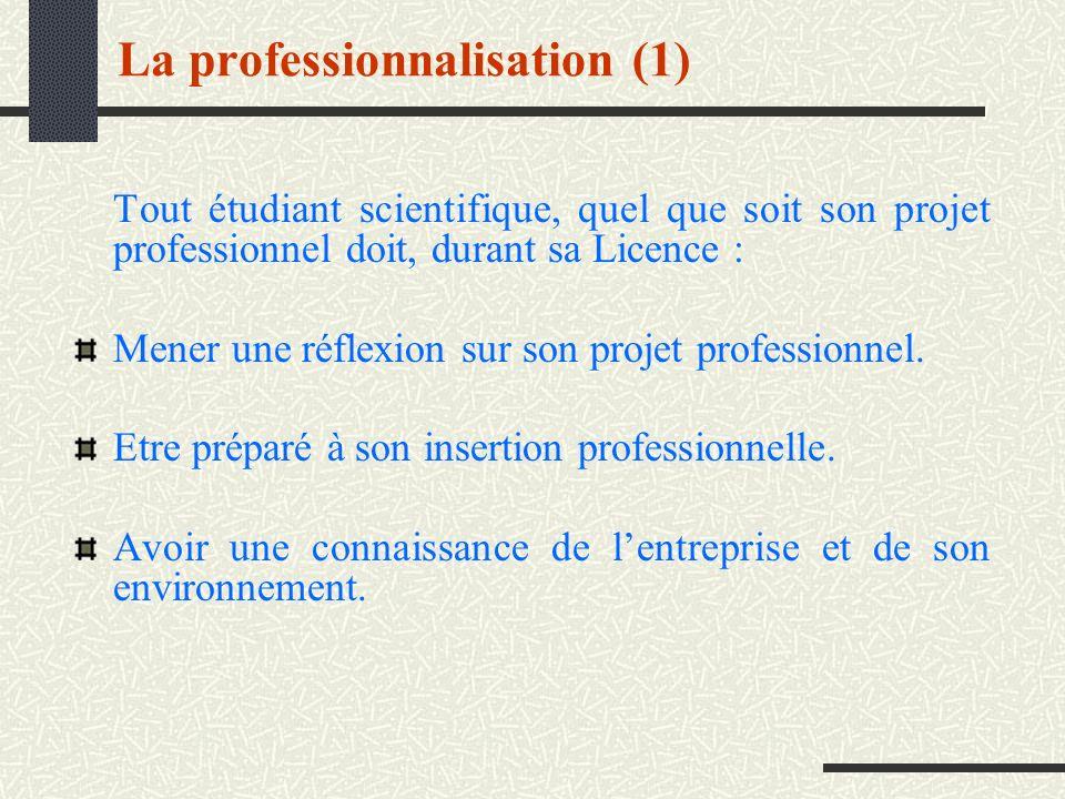 Tout étudiant scientifique, quel que soit son projet professionnel doit, durant sa Licence : Mener une réflexion sur son projet professionnel. Etre pr