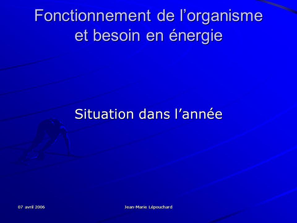 07 avril 2006 Jean-Marie Lépouchard Fonctionnement de lorganisme et besoin en énergie Situation dans lannée