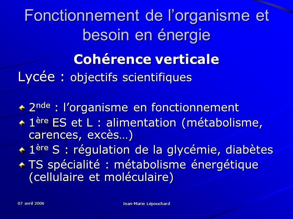 07 avril 2006 Jean-Marie Lépouchard Fonctionnement de lorganisme et besoin en énergie Cohérence verticale Lycée : objectifs scientifiques 2 nde : lorg