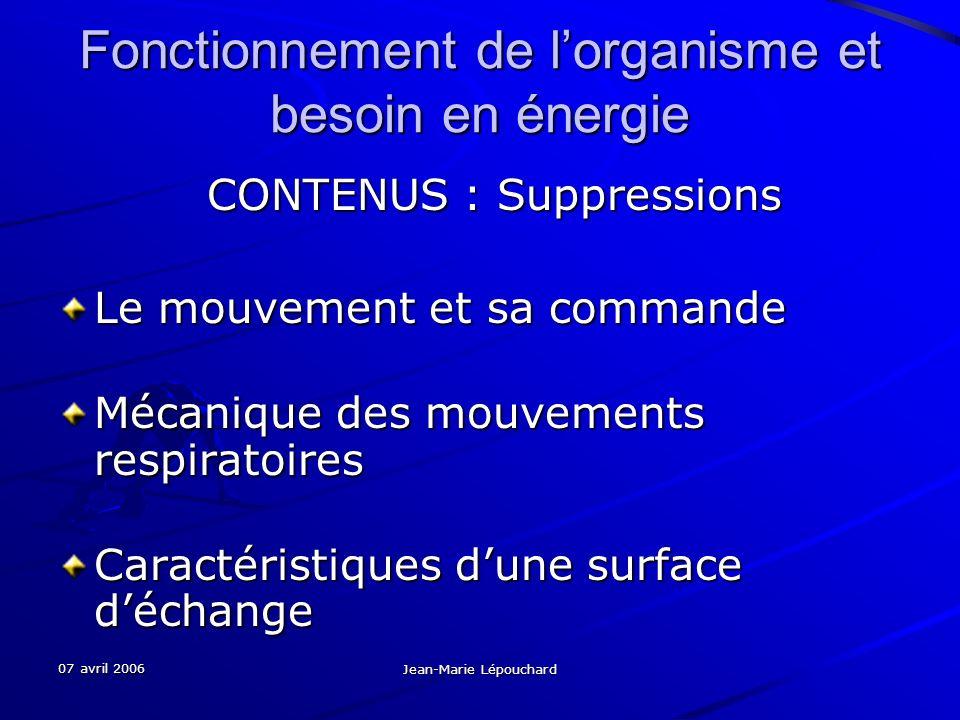 07 avril 2006 Jean-Marie Lépouchard Fonctionnement de lorganisme et besoin en énergie CONTENUS : Suppressions Le mouvement et sa commande Mécanique des mouvements respiratoires Caractéristiques dune surface déchange