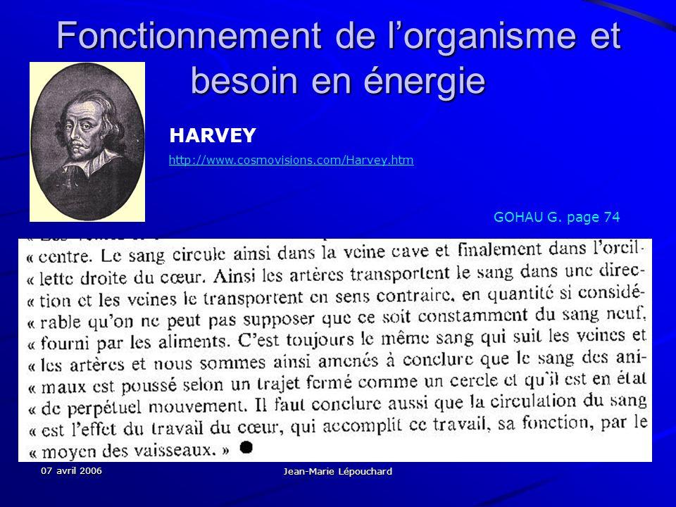 07 avril 2006 Jean-Marie Lépouchard Fonctionnement de lorganisme et besoin en énergie GOHAU G. page 74 HARVEY http://www.cosmovisions.com/Harvey.htm