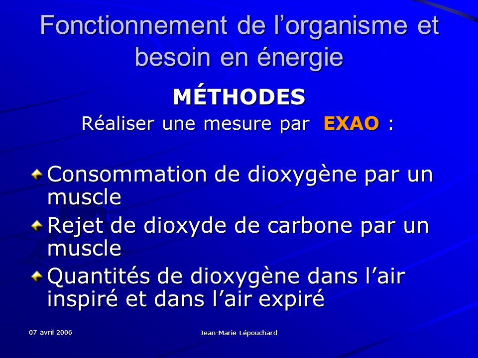 07 avril 2006 Jean-Marie Lépouchard Fonctionnement de lorganisme et besoin en énergie MÉTHODES Réaliser une mesure par EXAO : Réaliser une mesure par EXAO : Consommation de dioxygène par un muscle Rejet de dioxyde de carbone par un muscle Quantités de dioxygène dans lair inspiré et dans lair expiré