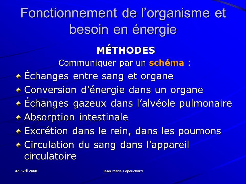 07 avril 2006 Jean-Marie Lépouchard Fonctionnement de lorganisme et besoin en énergie MÉTHODES Communiquer par un schéma : Communiquer par un schéma :