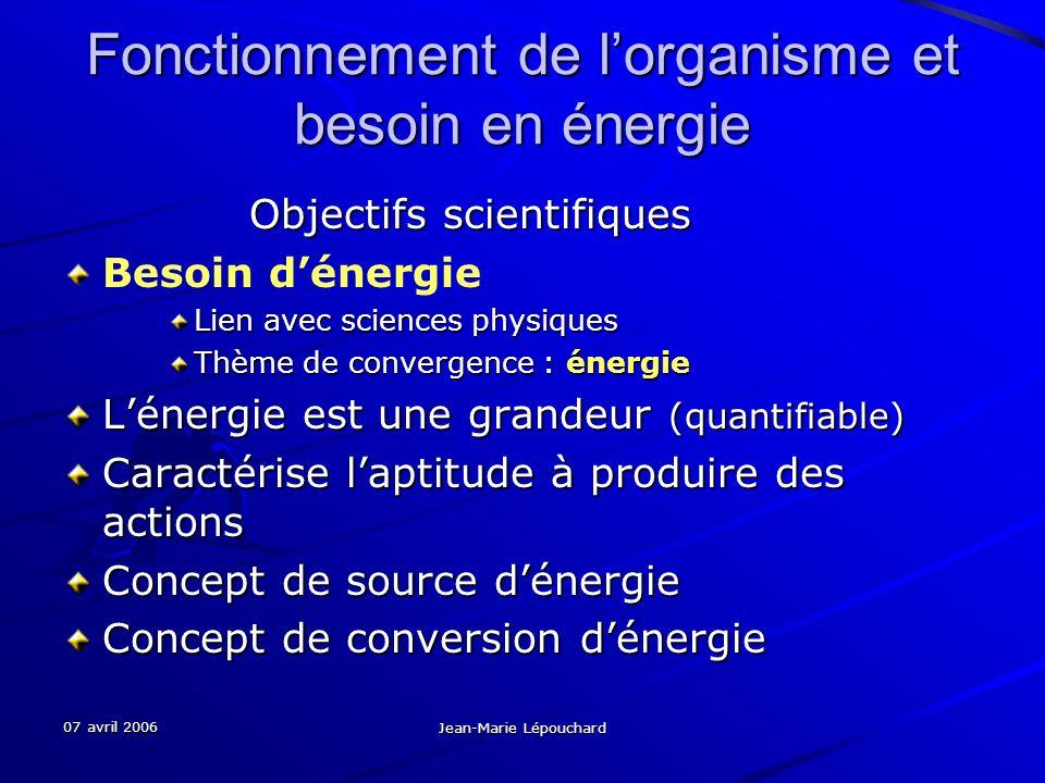 07 avril 2006 Jean-Marie Lépouchard Fonctionnement de lorganisme et besoin en énergie Objectifs scientifiques Objectifs scientifiques Besoin dénergie