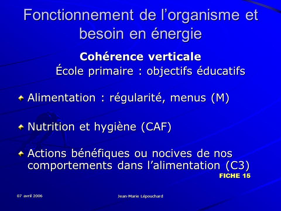 07 avril 2006 Jean-Marie Lépouchard Fonctionnement de lorganisme et besoin en énergie Cohérence verticale École primaire : objectifs éducatifs École p