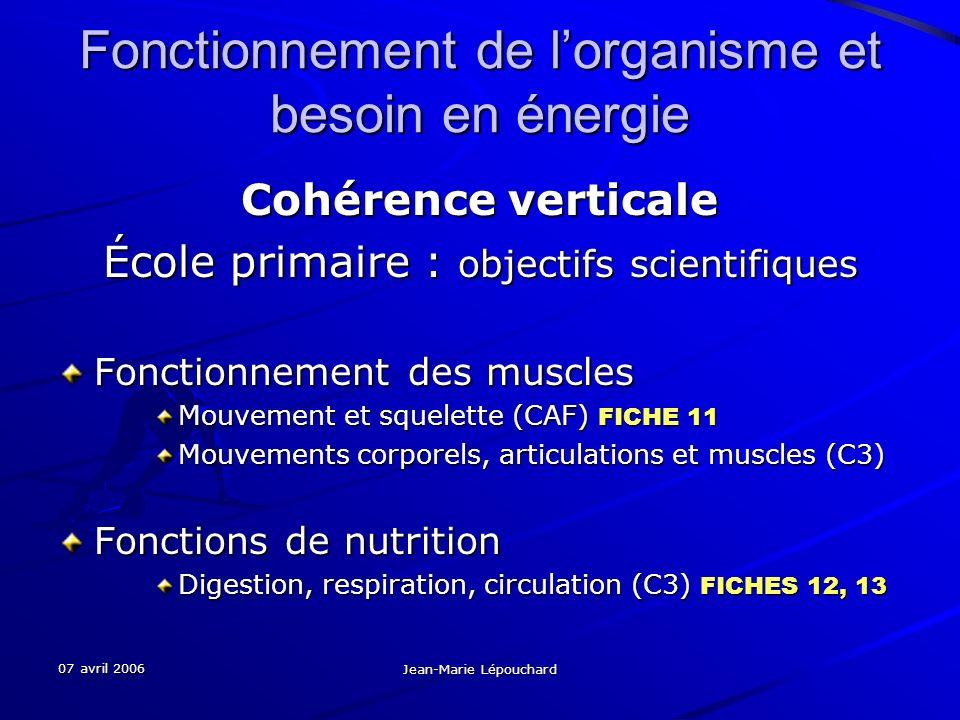07 avril 2006 Jean-Marie Lépouchard Fonctionnement de lorganisme et besoin en énergie Cohérence verticale École primaire : objectifs scientifiques Éco
