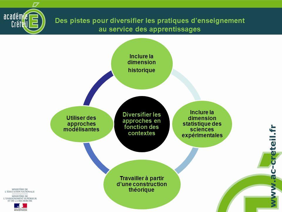 Des pistes pour diversifier les pratiques denseignement au service des apprentissages Diversifier les approches en fonction des contextes Inclure la d