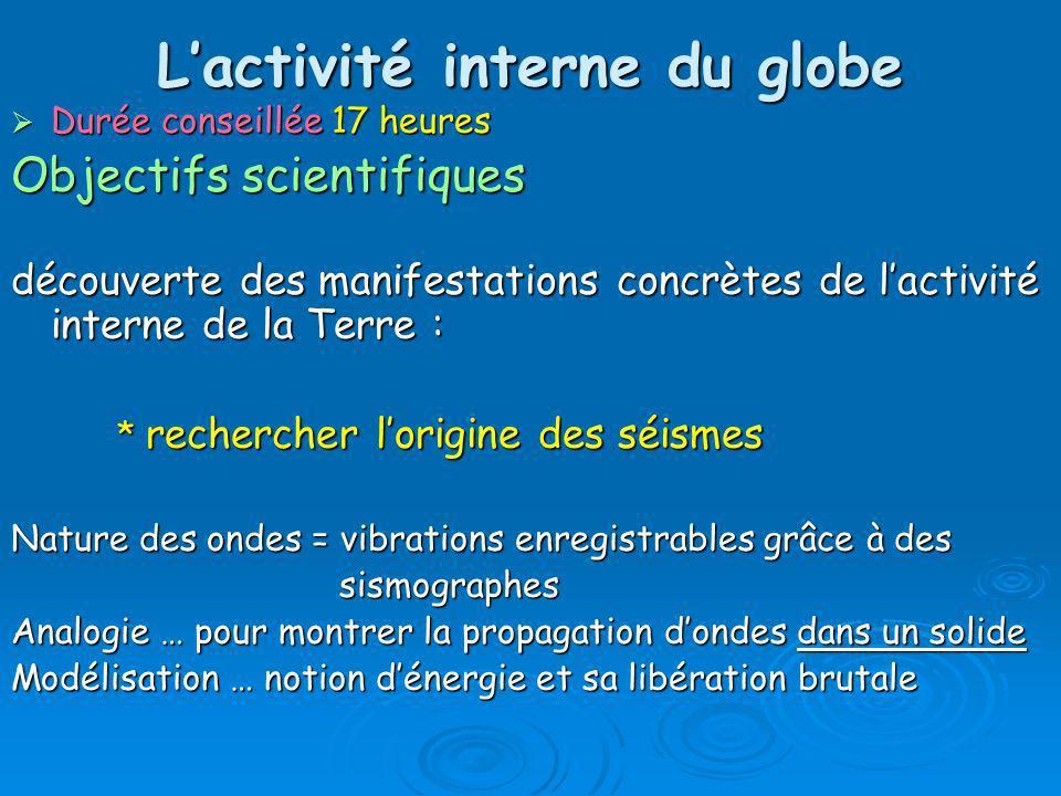Lactivité interne du globe Durée conseillée 17 heures Durée conseillée 17 heures Objectifs scientifiques découverte des manifestations concrètes de la