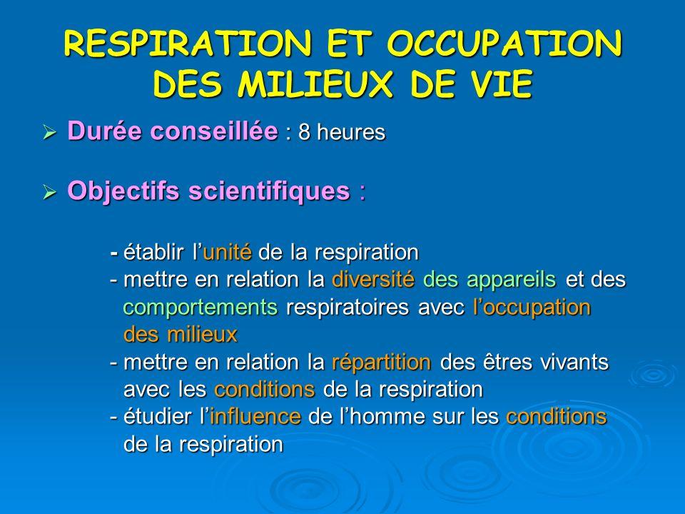 RESPIRATION ET OCCUPATION DES MILIEUX DE VIE Durée conseillée : 8 heures Durée conseillée : 8 heures Objectifs scientifiques : Objectifs scientifiques