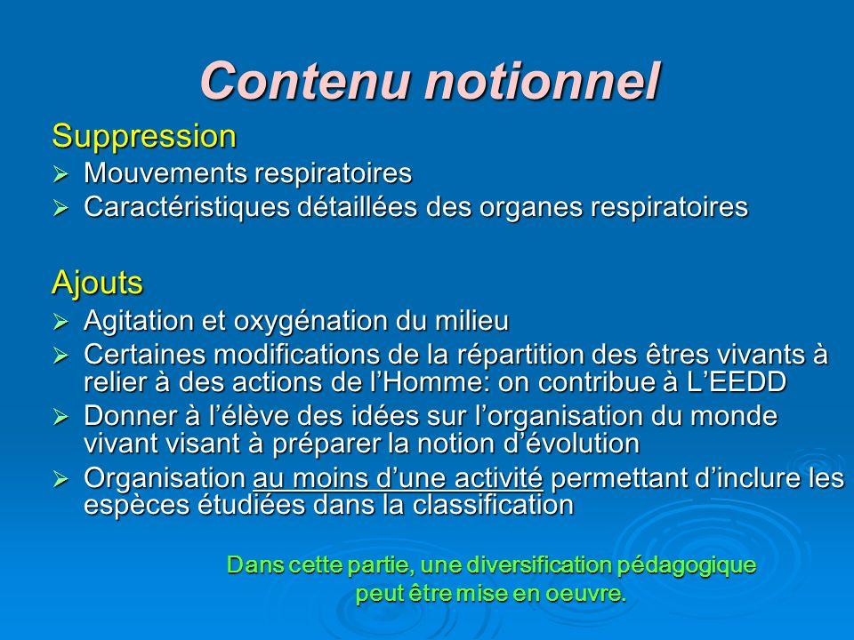 Contenu notionnel Suppression Mouvements respiratoires Mouvements respiratoires Caractéristiques détaillées des organes respiratoires Caractéristiques