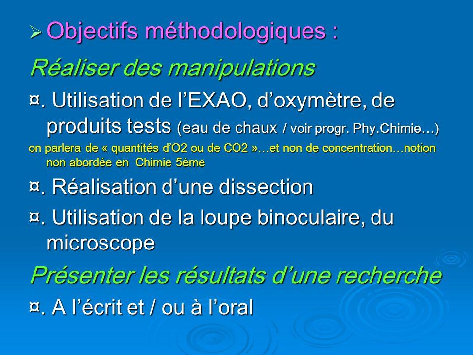 Objectifs méthodologiques : Objectifs méthodologiques : Réaliser des manipulations ¤. Utilisation de lEXAO, doxymètre, de produits tests (eau de chaux