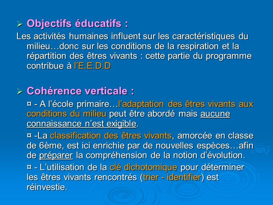 Objectifs éducatifs : Objectifs éducatifs : Les activités humaines influent sur les caractéristiques du milieu…donc sur les conditions de la respirati