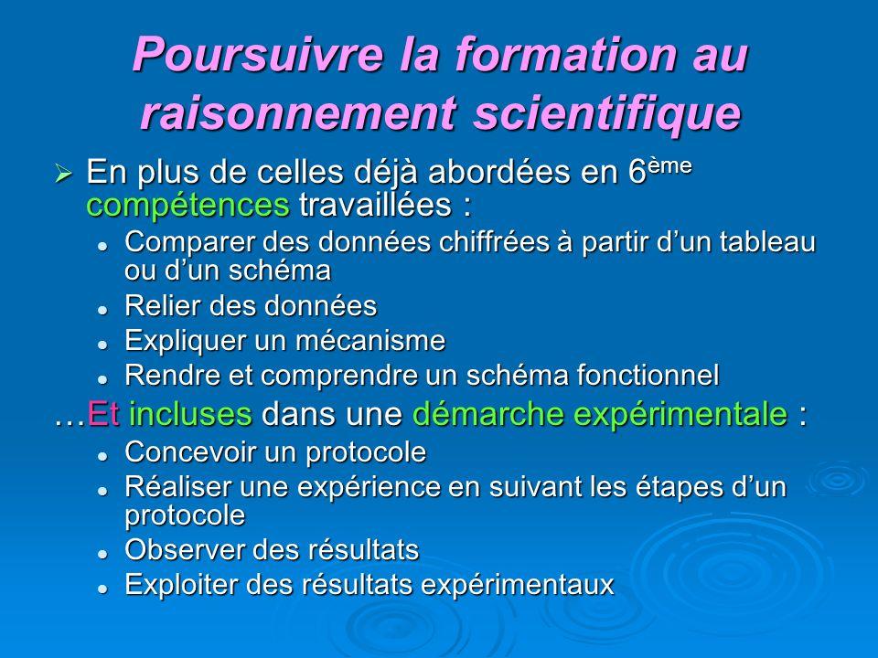 Poursuivre la formation au raisonnement scientifique En plus de celles déjà abordées en 6 ème compétences travaillées : En plus de celles déjà abordée