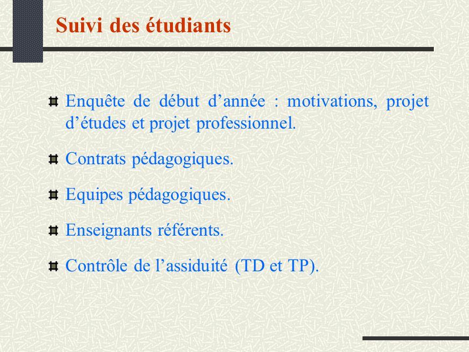 Suivi des étudiants Enquête de début dannée : motivations, projet détudes et projet professionnel. Contrats pédagogiques. Equipes pédagogiques. Enseig