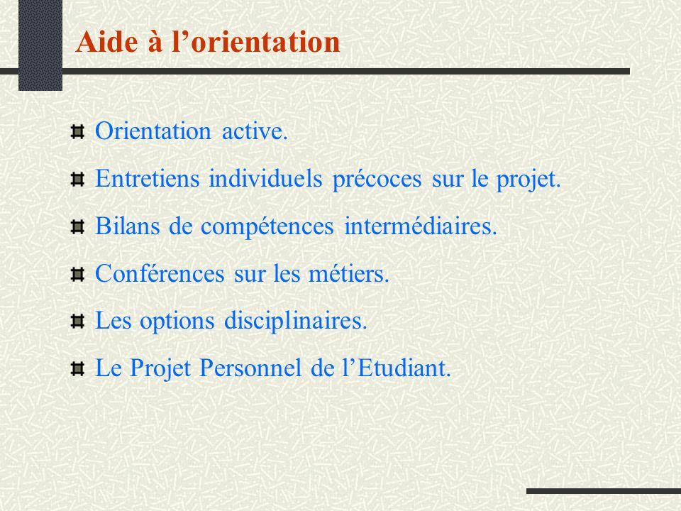 Aide à lorientation Orientation active. Entretiens individuels précoces sur le projet. Bilans de compétences intermédiaires. Conférences sur les métie
