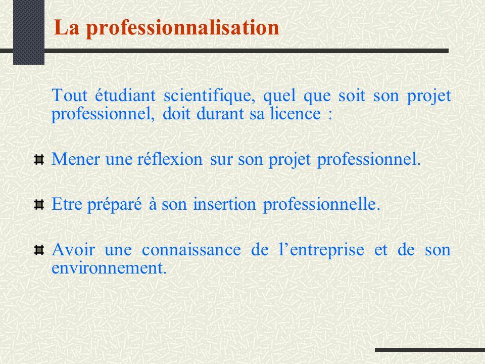 Tout étudiant scientifique, quel que soit son projet professionnel, doit durant sa licence : Mener une réflexion sur son projet professionnel. Etre pr