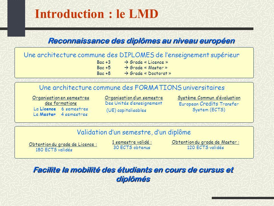 Introduction : le LMD Reconnaissance des diplômes au niveau européen Une architecture commune des DIPLOMES de lenseignement supérieur Bac +3 Grade « L