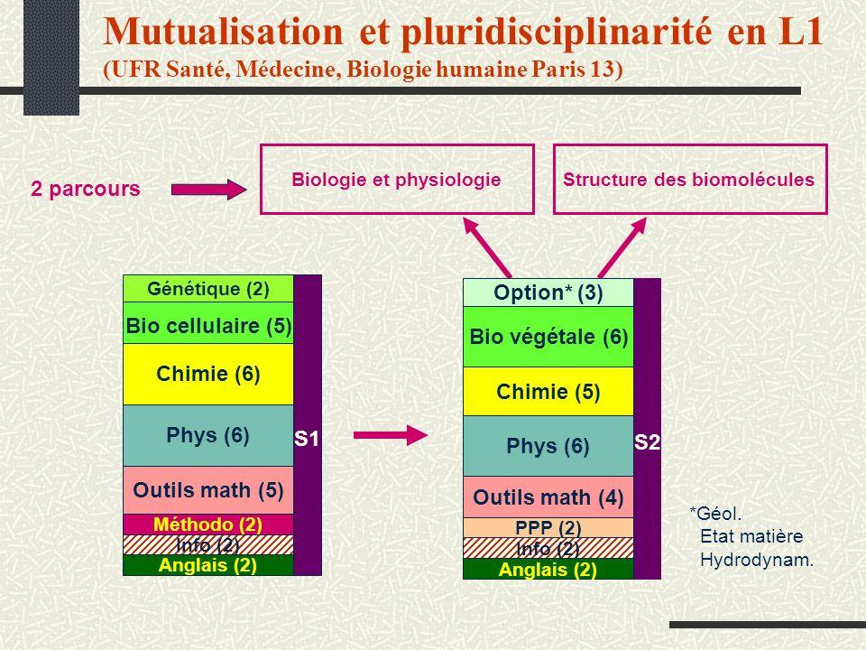 Mutualisation et pluridisciplinarité en L1 (UFR Santé, Médecine, Biologie humaine Paris 13) Biologie et physiologie 2 parcours Structure des biomolécu