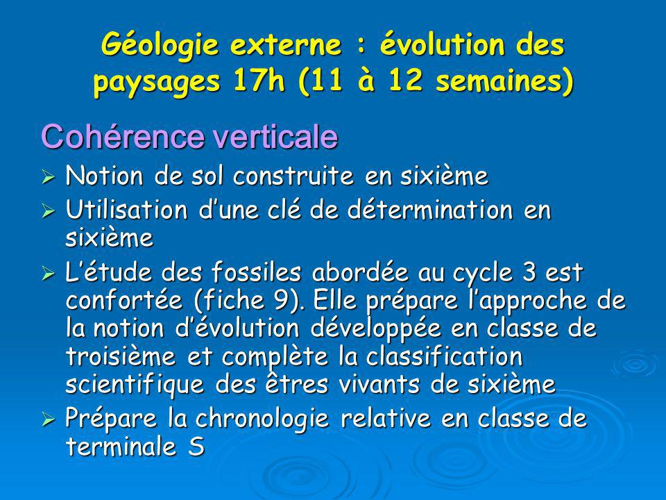Géologie externe : évolution des paysages 17h (11 à 12 semaines) Cohérence verticale Notion de sol construite en sixième Notion de sol construite en s