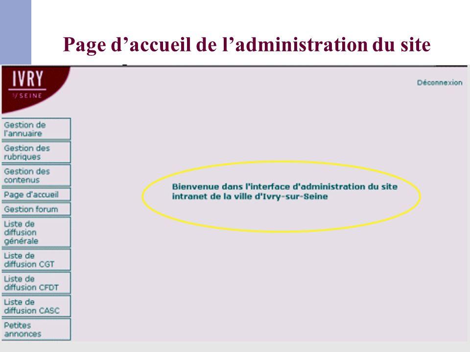 Page daccueil de ladministration du site