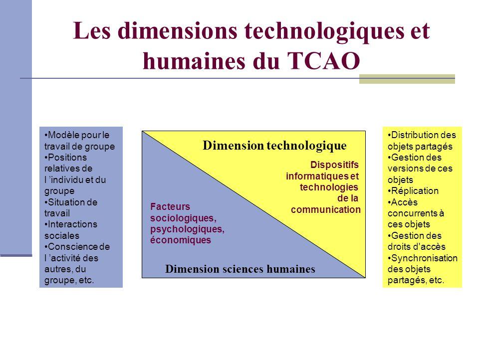 Les dimensions technologiques et humaines du TCAO Dimension technologique Dispositifs informatiques et technologies de la communication Dimension scie