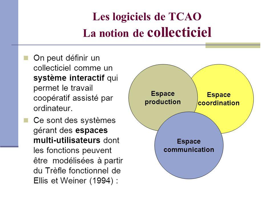 Les logiciels de TCAO La notion de collecticiel On peut définir un collecticiel comme un système interactif qui permet le travail coopératif assisté p