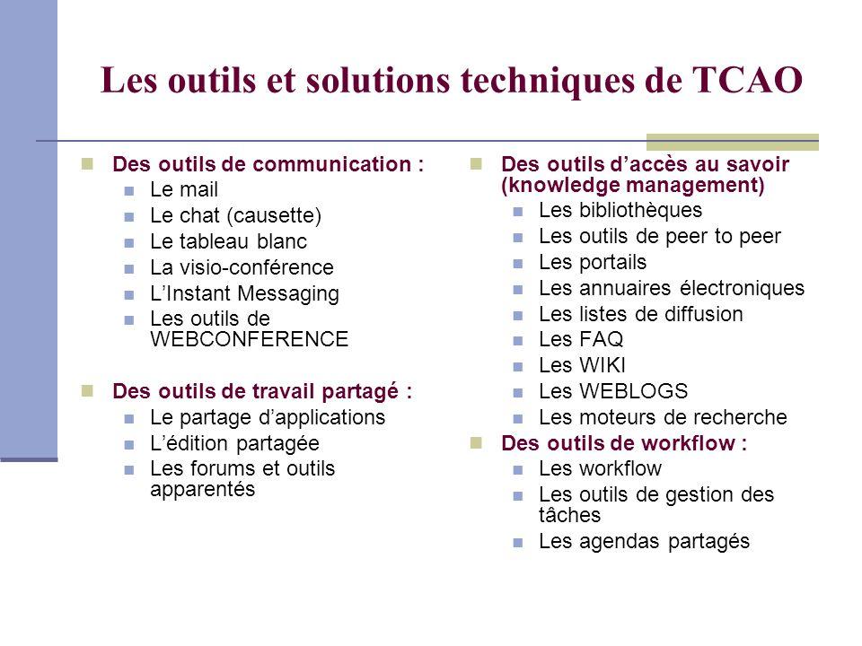Les outils et solutions techniques de TCAO Des outils de communication : Le mail Le chat (causette) Le tableau blanc La visio-conférence LInstant Mess