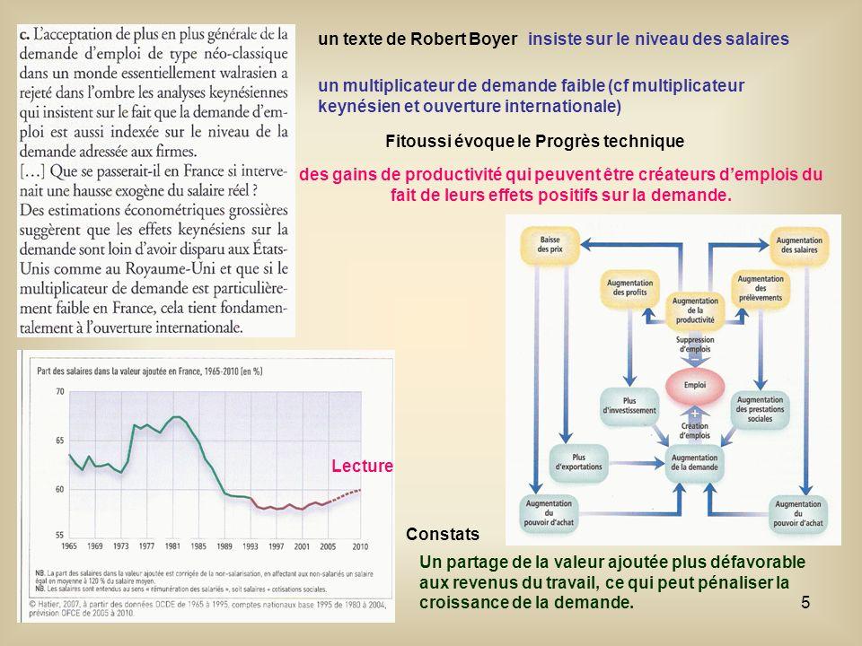 5 un texte de Robert Boyerinsiste sur le niveau des salaires un multiplicateur de demande faible (cf multiplicateur keynésien et ouverture internation