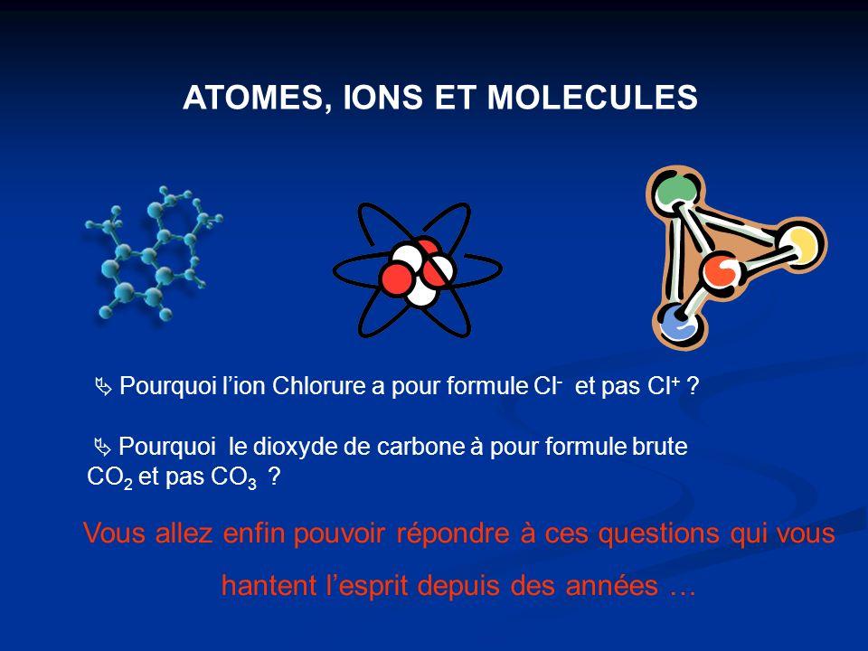 ATOMES, IONS ET MOLECULES Pourquoi le dioxyde de carbone à pour formule brute CO 2 et pas CO 3 ? Vous allez enfin pouvoir répondre à ces questions qui
