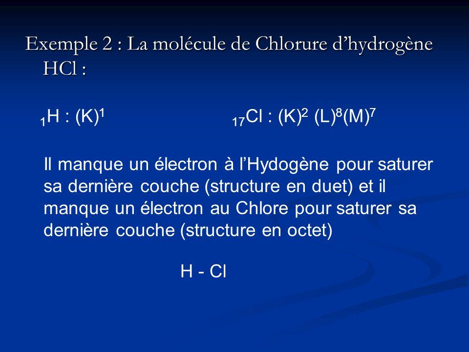 Exemple 2 : La molécule de Chlorure dhydrogène HCl : 1 H : (K) 1 17 Cl : (K) 2 (L) 8 (M) 7 Il manque un électron à lHydogène pour saturer sa dernière
