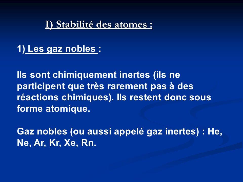 I) Stabilité des atomes : 1) Les gaz nobles : Ils sont chimiquement inertes (ils ne participent que très rarement pas à des réactions chimiques). Ils