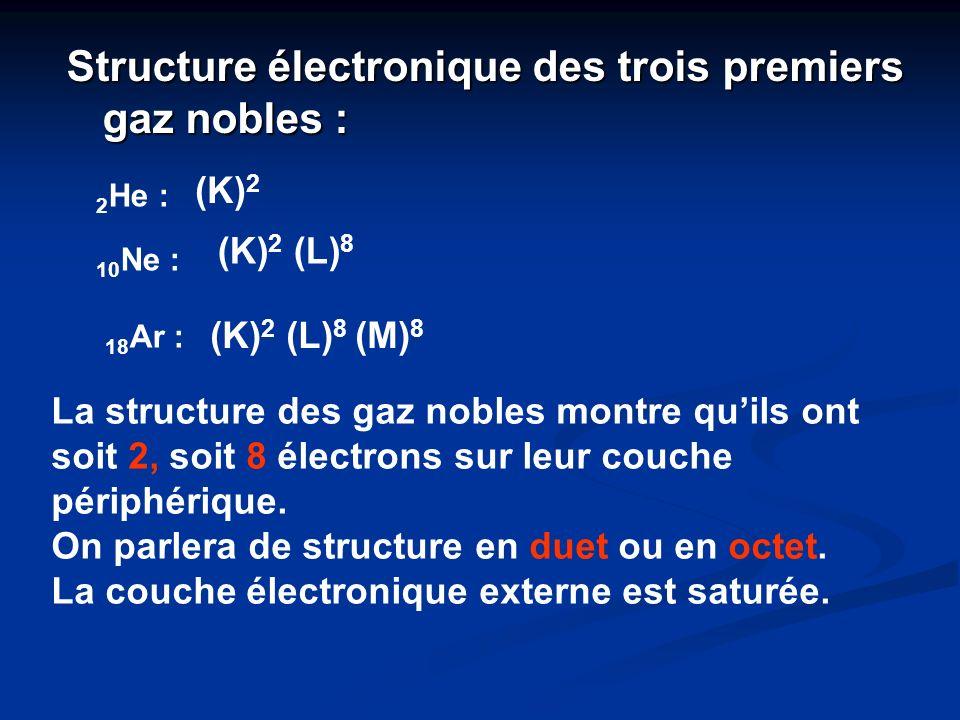 Structure électronique des trois premiers gaz nobles : 2 He : 10 Ne : 18 Ar : La structure des gaz nobles montre quils ont soit 2, soit 8 électrons su