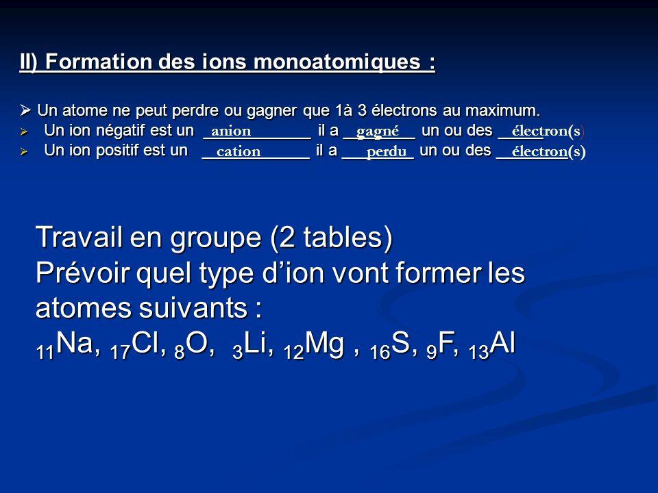 II) Formation des ions monoatomiques : Un atome ne peut perdre ou gagner que 1à 3 électrons au maximum. Un atome ne peut perdre ou gagner que 1à 3 éle