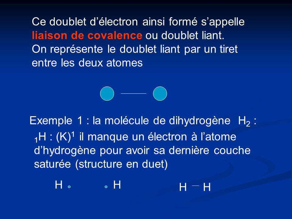 Ce doublet délectron ainsi formé sappelle liaison de covalence ou doublet liant. On représente le doublet liant par un tiret entre les deux atomes Exe