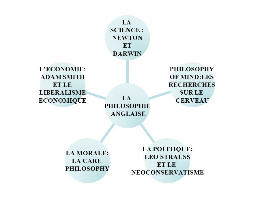 LA PHILOSOPHIE ANGLAISE LA SCIENCE : NEWTON ET DARWIN PHILOSOPHY OF MIND:LES RECHERCHES SUR LE CERVEAU LA POLITIQUE: LEO STRAUSS ET LE NEOCONSERVATISME LA MORALE: LA CARE PHILOSOPHY LECONOMIE: ADAM SMITH ET LE LIBERALISME ECONOMIQUE