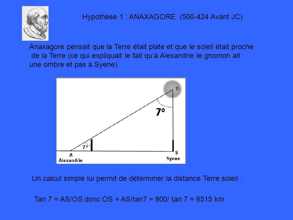 Hypothèse 1 : ANAXAGORE (500-424 Avant JC) Anaxagore pensait que la Terre était plate et que le soleil était proche de la Terre (ce qui expliquait le