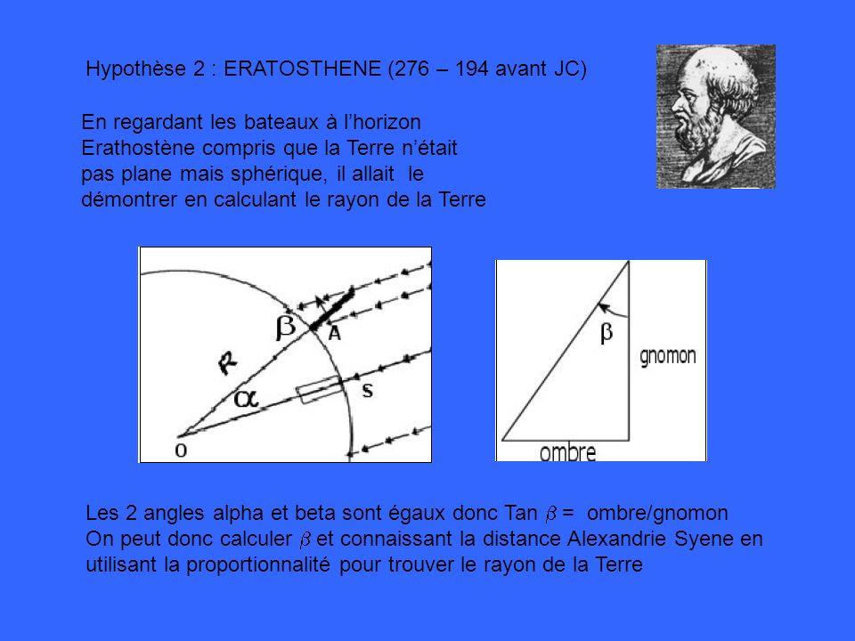 Hypothèse 2 : ERATOSTHENE (276 – 194 avant JC) Les 2 angles alpha et beta sont égaux donc Tan = ombre/gnomon On peut donc calculer et connaissant la d
